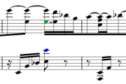 Piano music transcription